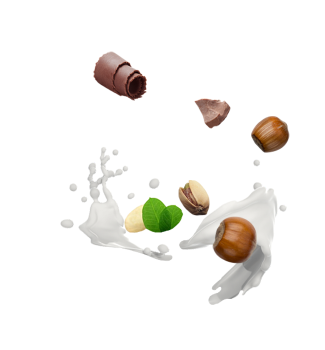 Chocolate and Milk Group